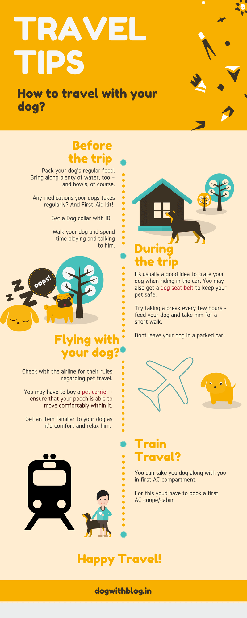 dog travel tips infographic
