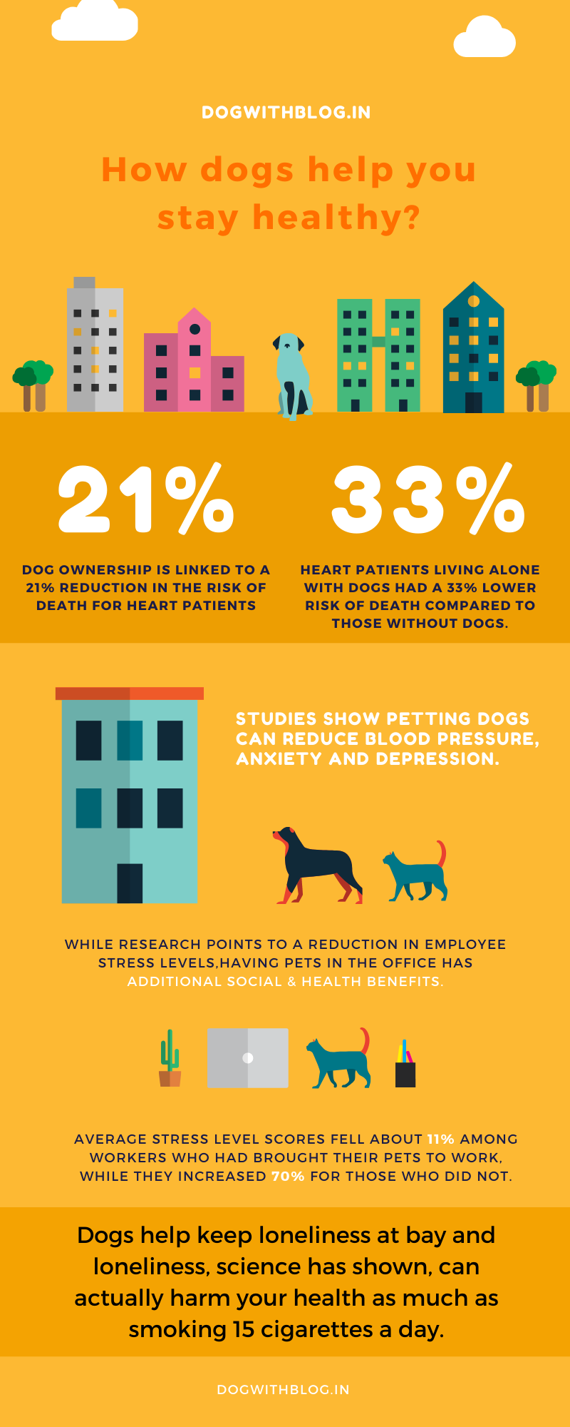 how dog ownership helps your health